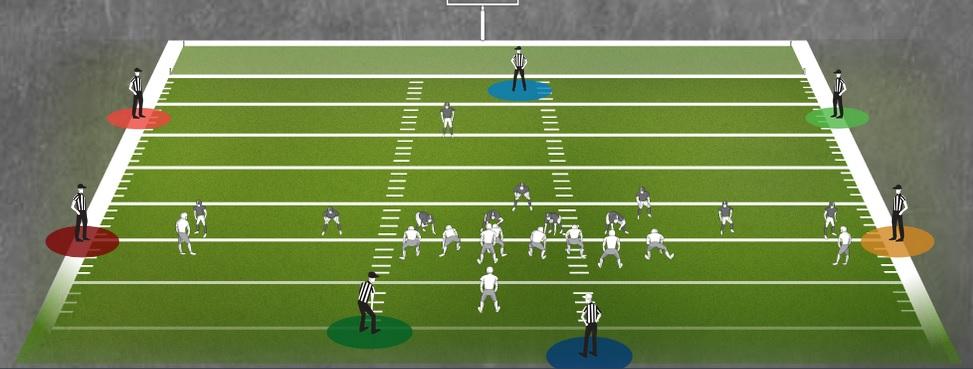 Θέσεις των διαιτητών του NFL στον αγωνιστικό χώρο